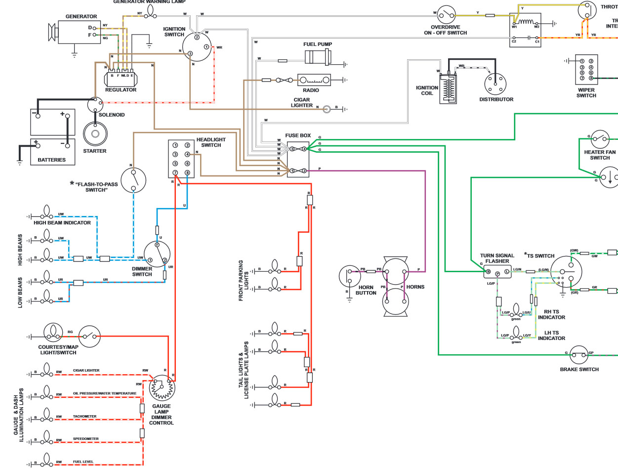 DIAGRAM] 64 Mgb Wiring Diagram FULL Version HD Quality Wiring Diagram -  PREGBOARDWIRING.CONCESSIONARIABELOGISENIGALLIA.ITconcessionariabelogisenigallia.it